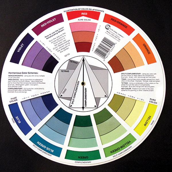 Paint Mix Color Wheel